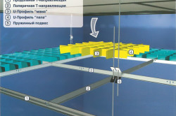 Схема монтажа подвесных потолков грильято