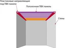 Схема монтажа потолка из ПВХ панелей