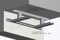 Схема монтажа профилей на стену и потолок