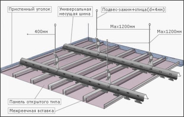 Схема монтажа рейечного потолка