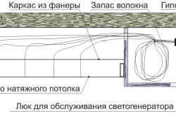 Схема натяжного потолка с люком