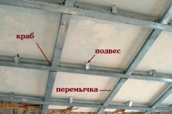 Схема одноуровневого потолка из гипсокартона