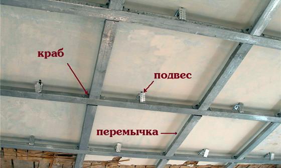 Как монтировать потолок из гипсокартона