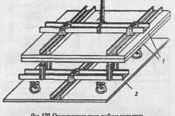 Схема огнестойкого потолка из гипсокартона