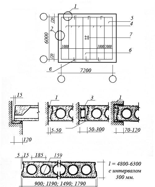 Схема плитного перекрытия