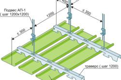 Схема подвеса реечного потолка