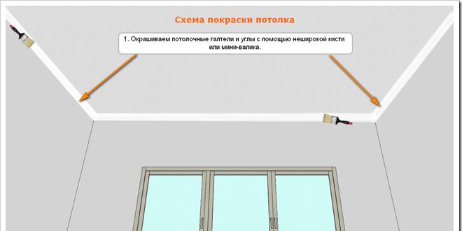 Дизайн потолков в гостиной: примеры