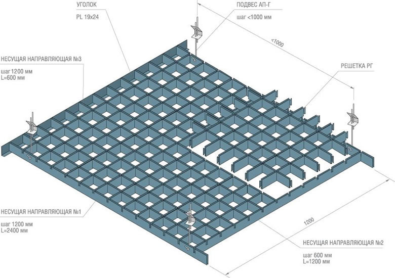 Схема потолка Грильято на кухне