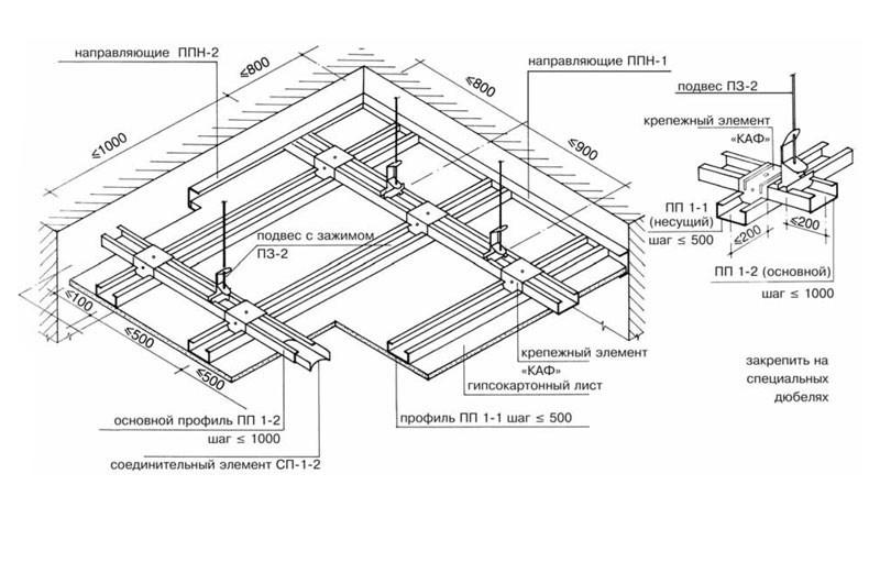 Схема потолка из ГКЛ