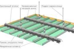 Схема потолка из пластиковых панелей открытого типа