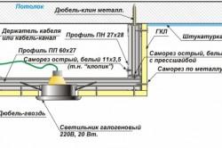 Схема подвесные потолки из гипсокартона с подсветкой