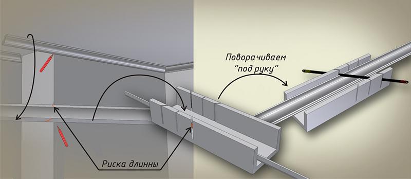 Потолочный плинтус в интерьере: характеристики и рекомендации
