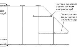 Схема расположения дверей купе в мансарде