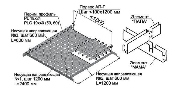 Потолок в спальне: ремонт, дизайнерские решения, варианты отделки