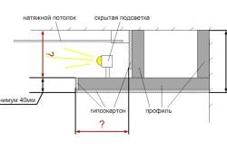Схема скрытой подсветки потолка