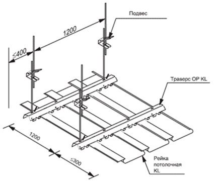 Схема установки реечного