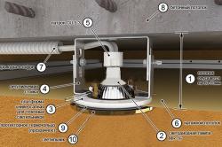 Схема установки встраиваемого в натяжной потолок светильника