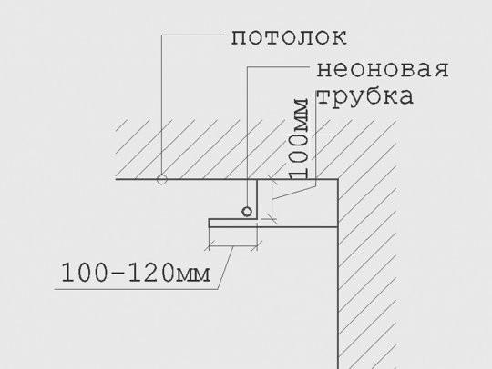 Схема устройства неоновой подсветки
