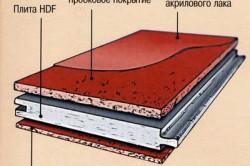 Схема устройства пробкового потолка