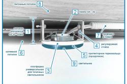 Схема устройства точечный подсветки