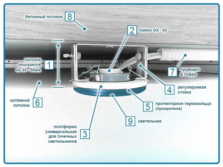 Схема устройства точечный
