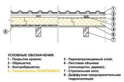 Схема утепления потолка бани пенопластом
