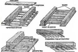 Схемы банных потолков
