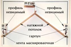 Схемы крепления бесшовного потолка
