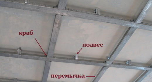 Светодиодная подсветка потолка своими руками: монтаж
