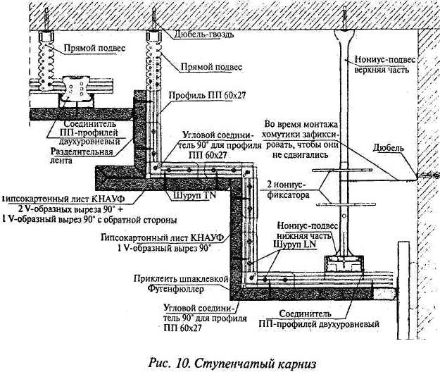 Как сделать подшивные потолки 59