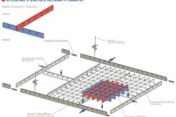 """Схема установки потолка """"Грильято"""""""