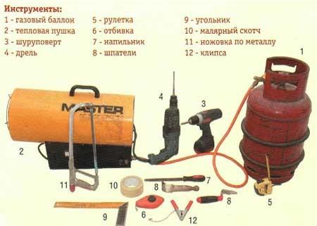 Инструменты для монтажа натяжного потолка.