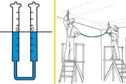 Чаще всего для разметки потолка используется гидроуровень. Специалисты советуют вместо воды заливать в уровень спирт.