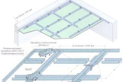 Элементы каркаса подвесных потолков