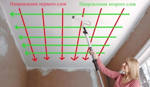 Схема покраски потолка акриловой краской