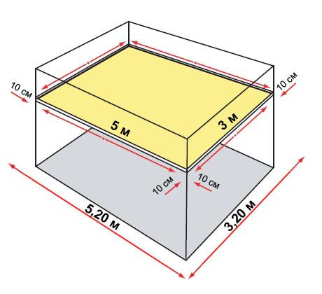 Калькулятор расчета материала для натяжных потолков
