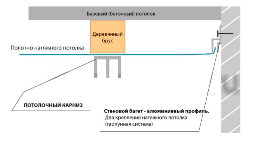 Схема монтажа открытого