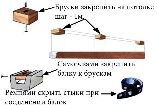 Как сделать декоративные балки своими руками