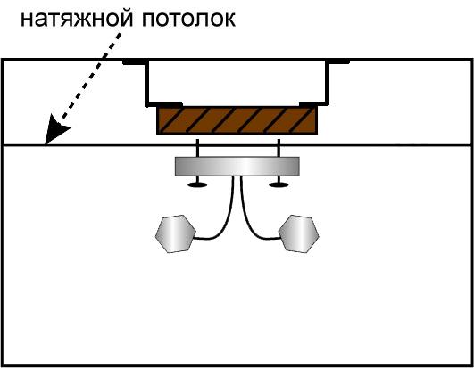 Схема монтажа люстры на