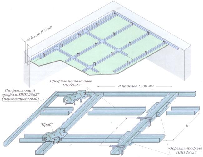 Обрешетка потолка под гипсокартон: инструменты, материалы и советы