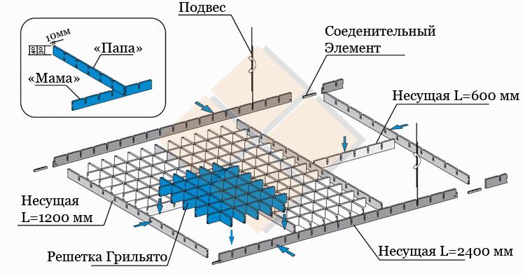Схема монтажа решетчатого