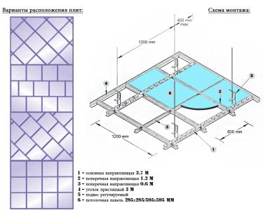 Схема монтажа зеркального потолка