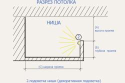 Схема установки подсветки