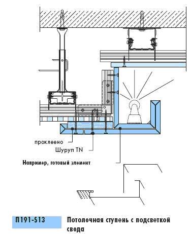 Схема ниши для монтажа