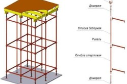 Схема структурной опалубки.