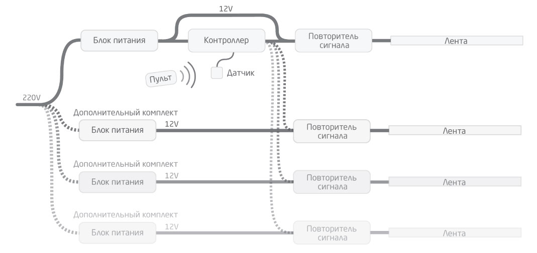 Схема светодиодного освещения