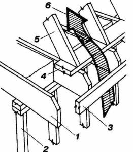 Схема конструкции балок перекрытия