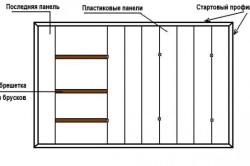 Схема монтажа потолка из панелей
