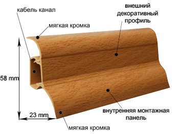 Напольный пластиковый плинтус с кабель каналом