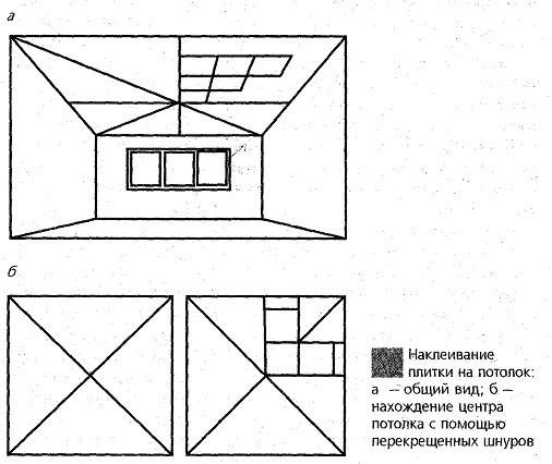 Потолки из пенопласта: основные этапы работы (фото)